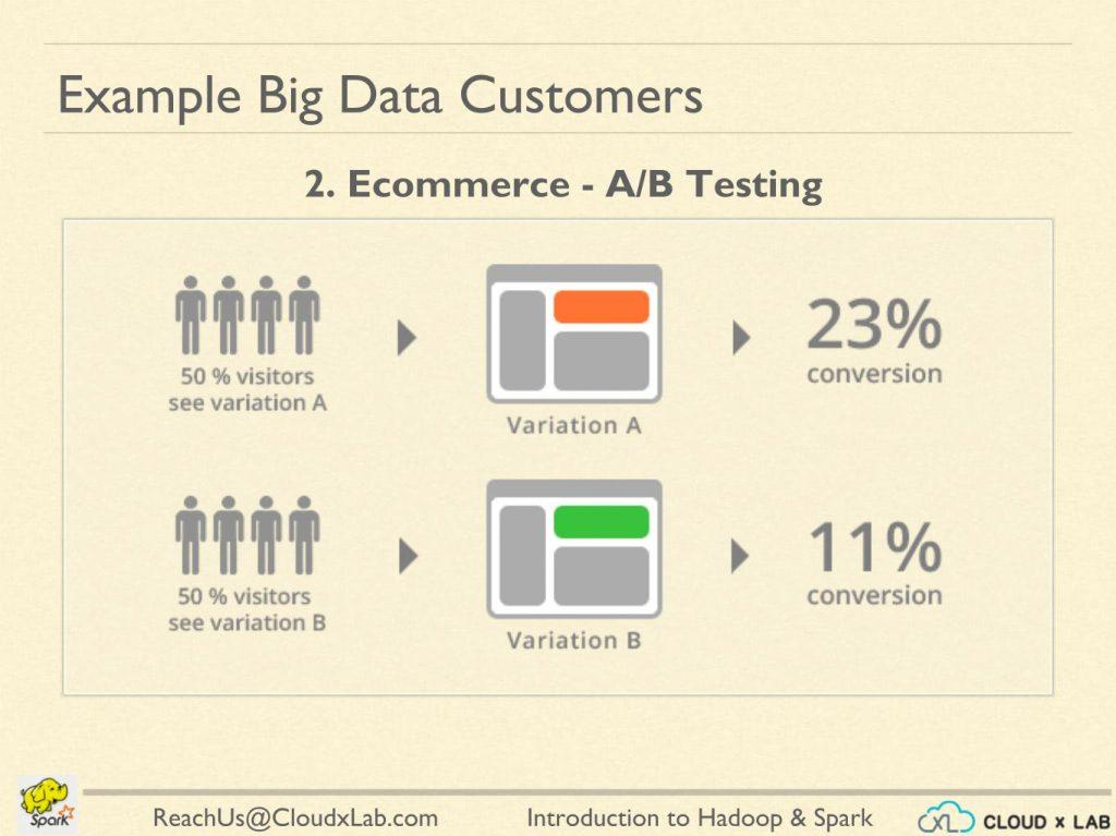 Big Data Customers